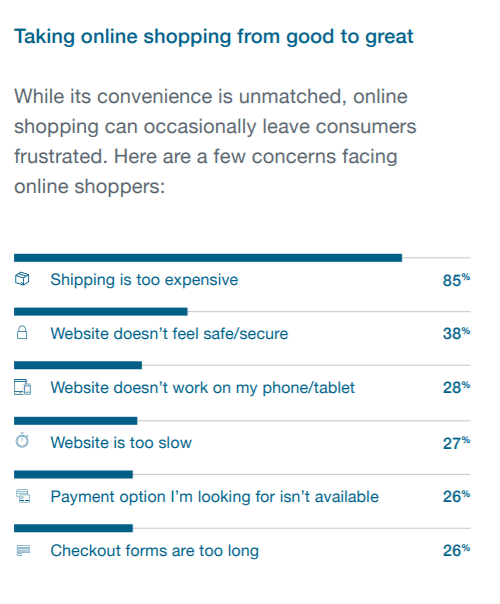 Online shoppers concerns 38 worry about security of website